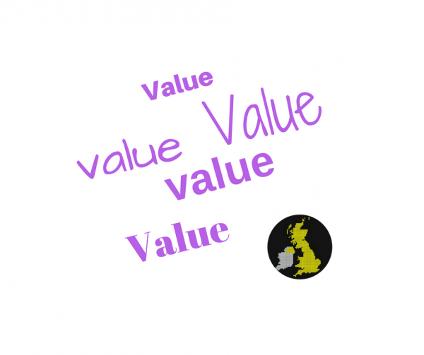 adding value to business